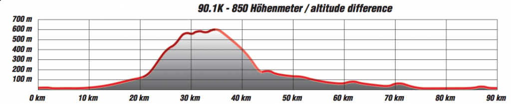Ironman Mallorca 70.3 bike course